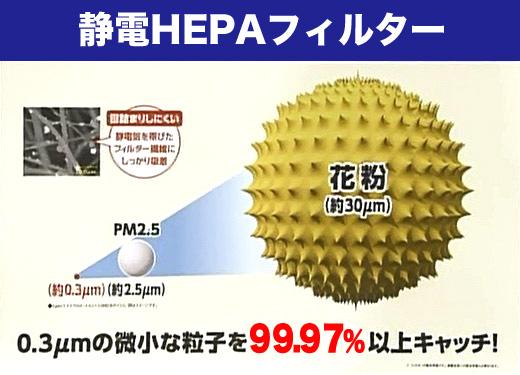 静電HEPAフィルター